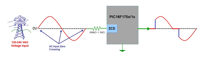 elprojects article 220v zero crossing detection using avr microcontroller  with minimum components this image taken from atmel application note avr182:
