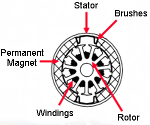 Connecting Center Tapped Transformer To Earth Ground Or Why Am I Being Electro additionally Testing  missioning Current Transformer in addition Phasor Generator Diagram additionally Ac Pulse Width Modulation Motor Control in addition Faq What Are The Basic Power Source Designs For Arc Welding Equipment. on dc current transformer