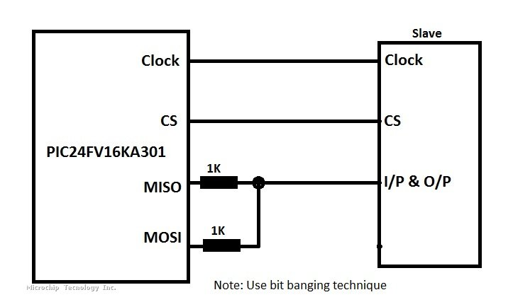 3-wire SPI Connection | Microchip on