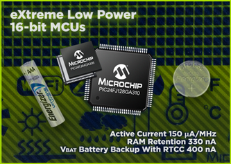 PIC24F Extreme Low Power 16-bit MCUs