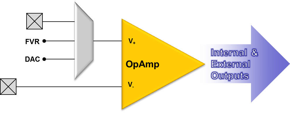 operational amplifiers diagram