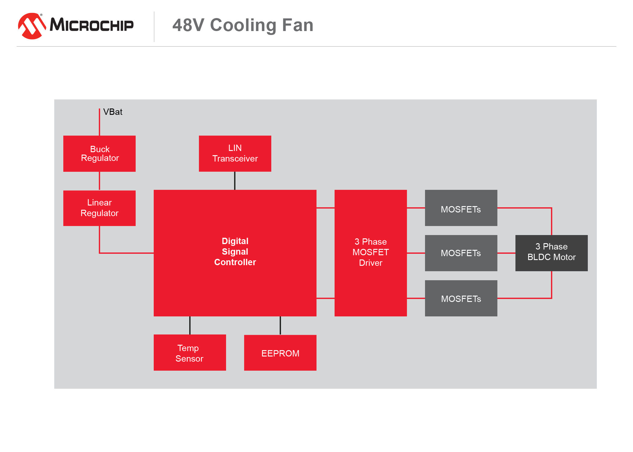48V Cooling Fan diagram