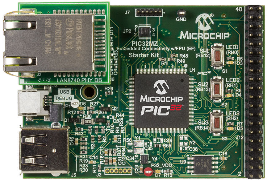 Ethernet MCUs and MPUs | Microchip Technology