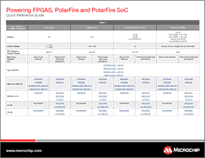 Powering Fpgas polarfire reference design thumb