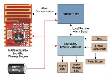 wireless smoke detector bd lrge smoke detector wiring diagram pdf dolgular com  at eliteediting.co