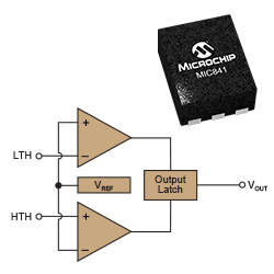 MIC841 Block Diagram