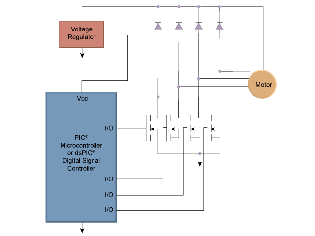 Brushless Dc Motor Control Circuit Schematic Using Microchip ...