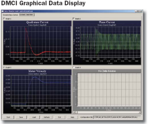 DMCI Graphical Data Display