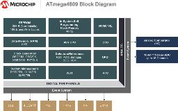 atmega4809-block-diagram