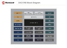 cec1702_block-diagram