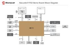 secureiot1702-development-kit-block-diagram